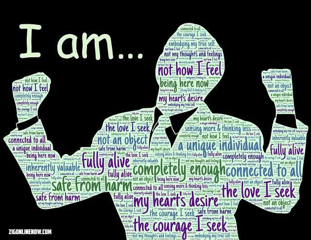 strength of your belief